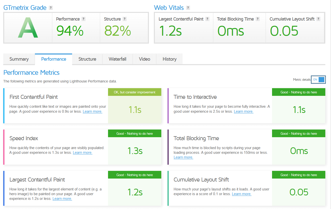 Core Web Vitals ok